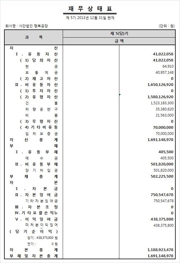 2013_행복공장-대차대조표.jpg