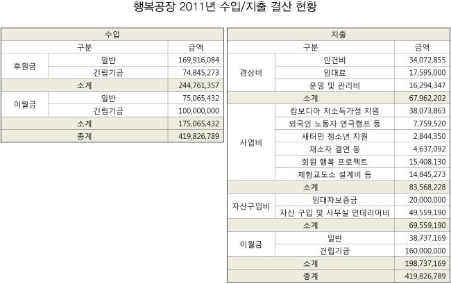 2011_결산.jpg