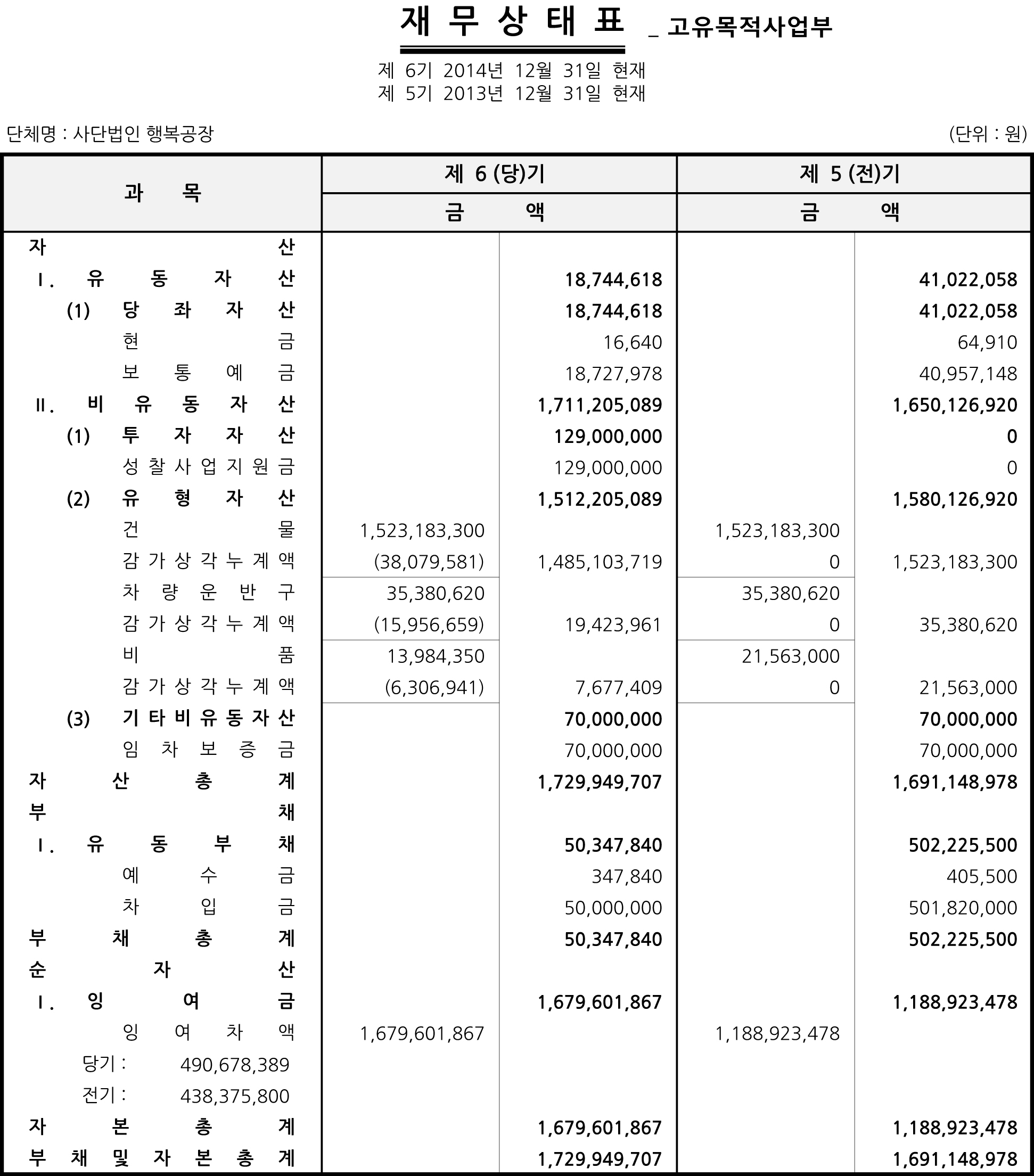 서울재무재표2014.jpg
